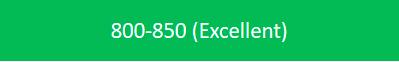 StartCredits creditscore 800 - 850